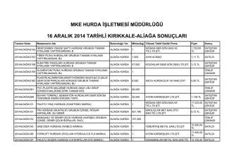 16 aralık 2014 tarihli kırıkkale-aliağa sonuçları