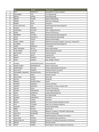 2014 üniversite yerleştirme sonuçları