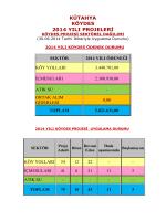 2014 yılı uygulamarı - Kütahya İl Özel İdaresi