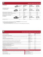 Alfa Romeo Ağustos 2014 Fiyat Listesi Alfa Romeo Guilietta