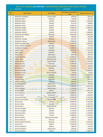 2013 yılı ürünü zeytinyağı fark ödemesi desteği askı icmal listesi