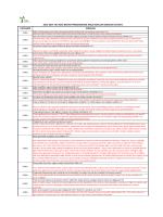 kategori sorular 2013-2014 yılı mali destek programları sıkça