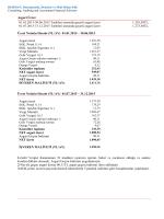 Asgari Ücret 2015 - E Derman Mali Müşavirlik