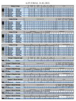 FUDBAL 31.01.2015 RSB - Top Bet Solutions