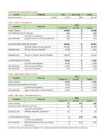 Ordu Üniversitesi 2015 Yılı Yatırımlarına İlişkin Çizelge