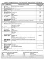 aybastı yunus emre anadolu lisesi müdürlüğü hizmet standartları