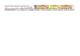 1 270503 Standart Konut MMA Endeks 1 0 0 C-2 ZEMンN 1 3