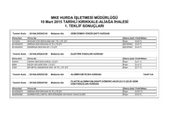 10 Mart 2015 TARİHLİ KIRIKKALE