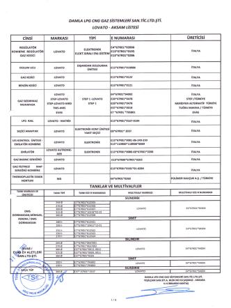 Aksam Listesi (31 Ocak 2013)
