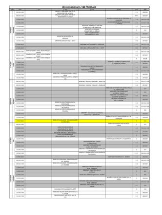 2014-2015 Bahar Lisans 1. Vize.pdf