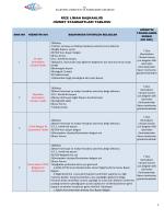 Rize Liman Başkanlığı Hizmet Standartları Tablosu