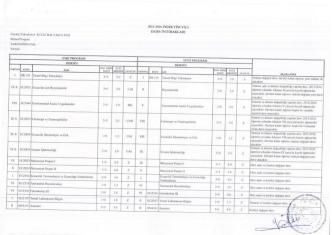 2015-2016 öğretim yılı ders intibakları 16.04.2015 13:41:42