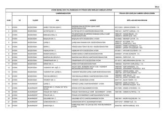 aydın geneli 2014 yılı ramazan ayı itikafa izin verilen camiler listesi