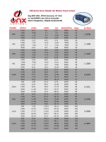 VM Serisi Kare Gövde AC Motor Fiyat Listesi