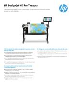 IPG HW HPS Commercial DJ Scanner Datasheet