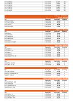 SCT-C 4.6X840 1015300000 6,73 TL 100 SCT