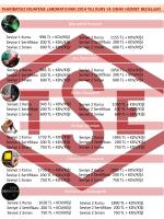 Tahribatsız Muayene Laboratuvarı 2014 yılı eğitim ücretleri