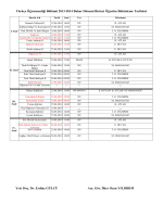 2013-2014 Bahar Dönemi Bütünleme Sınavları