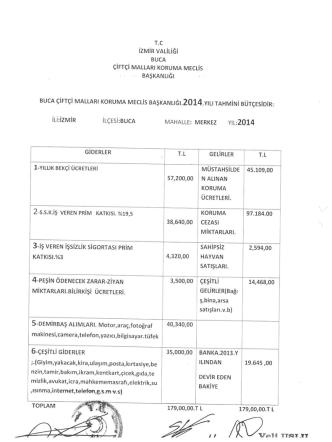 2014 Yılı Tahmini Bütçesi