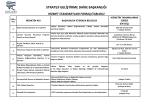 Hizmet Standartları - Recep Tayyip Erdoğan Üniversitesi