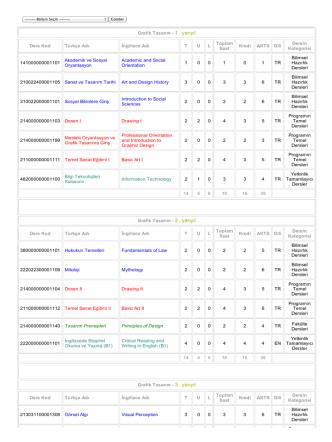 2. Program Ders Planı (Yarıyıllık)
