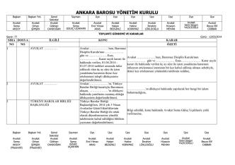 12 mart 2014 tarihinde yapılan yönetim kurulu