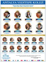2014 TEOG sınav sonuçları için tıklayınız