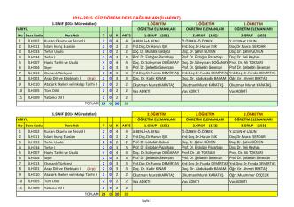 2014-2015 Güz İLAHİYAT+ DİKAB Toplu DERS