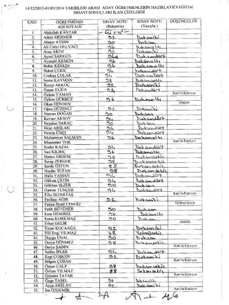 1.4/12/2013-01/03/2014 TARİHLERİ ARASI ADAY
