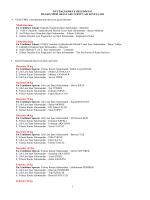 Turnuva Sonuçları - Küçükçekmece Belediyesi