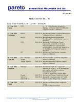sırk-14-35 2014 yılı ekim ayı malı yükümlülük takvımı
