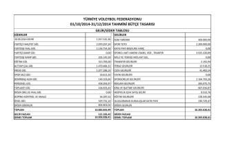 2014 Yılı Tahmini Bütçe Tasarısı