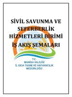 Sivil Savunma ve Seferberlik Hizmetleri Birimi