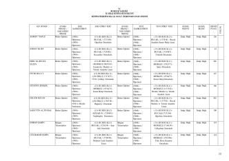 15 - Burdur İl Milli Eğitim Müdürlüğü