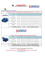PEDROLLO PKM 60,65,80,90 POMPA