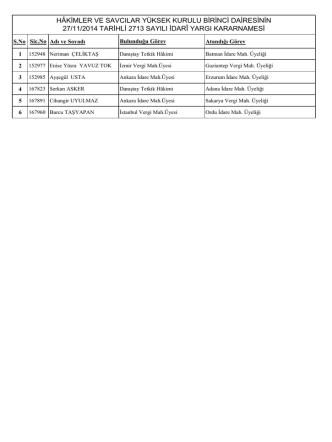 2-27/11/2014 tarih ve 2713 sayılı idarî yargı kararnamesi