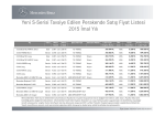 S-Serisi Fiyat Listesi - Mercedes-Benz