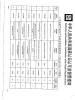 Su Ürünleri İhracatçı Listesi (4 sayfa)