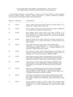 avcılar belediye meclisinin 5 seçimdönemi 3 toplantı yılı