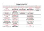 özel pev okulları ortaokul etüt programı 13-17 ekim 2014-2015