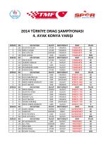 Sonuçlar - Türkiye Motosiklet Federasyonu