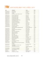 anı yayınları fiyat listesi
