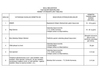 bolu belediyesi yazı işleri müdürlüğü hizmet standartları tablosu