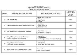bolu belediyesi kültür sosyal işler müdürlüğü hizmet standartları