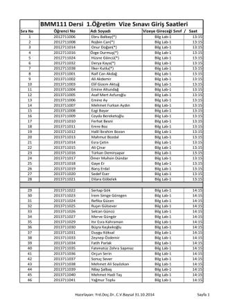 BMM111 Dersi 1.Öğretim Vize Sınavı Giriş Saatleri