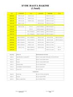 Evde Hasta Bakımı Programı 1. Sınıf Normal Öğretim ve İkinci