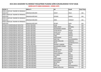 2014-2015 akademik yılı merkezi yerleştirme puanına göre