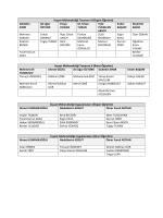 İnşaat Mühendisliği Tasarımı II (Örgün Öğretim) Gültekin SINIR Ali
