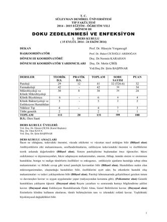 Birinci Kurul - Tıp Fakültesi - Süleyman Demirel Üniversitesi