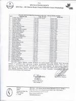 Kız Pansiyonu Yerleştirme Listesi 2014-2015